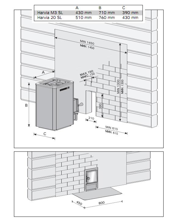 Harvia C150 Инструкция