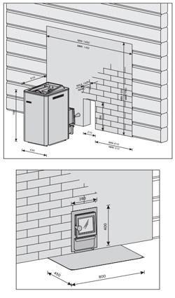 Схема устаноки Harvia 20 Boiler