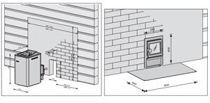 Схема установки Harvia 20 SL Boiler