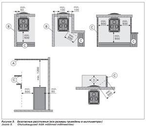 Схема установки Harvia 36 Duo
