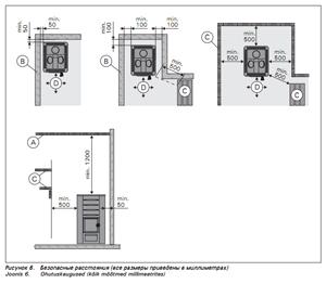 Схема установки Harvia 36 PRO