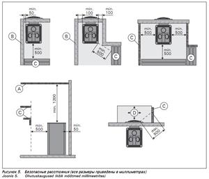 Схема установки Harvia 50 SL