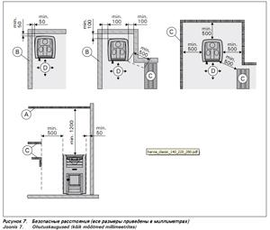 Схема установки Harvia Classic 140