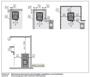 Схема установки Harvia M2