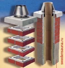 Дымоход Schiedel UNI Комплект Final 1 м.п. - фото, описание, отзывы.